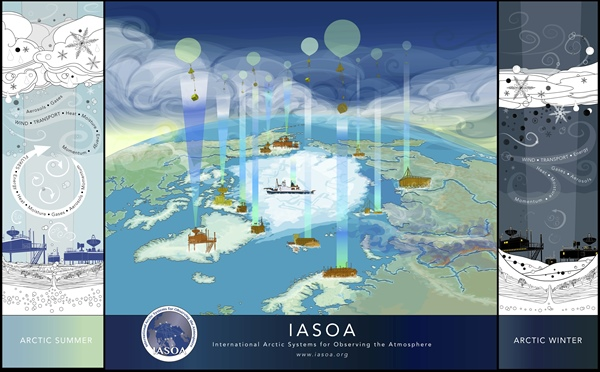 International Arctic Systems for Observing the Atmosphere