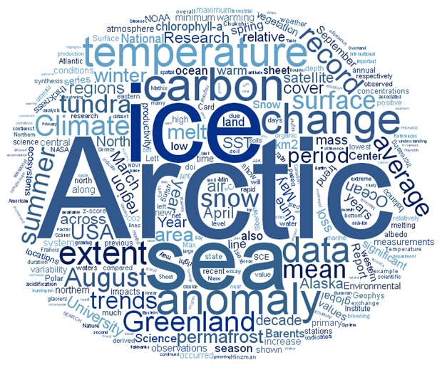 Wordle of 2016 Arctic Report Card