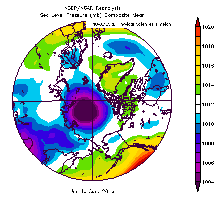 Low sea level pressure dominated the central Arctic during summer 2016