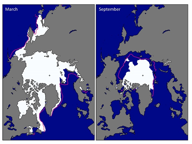 Average monthly sea ice extent in March and September 2016