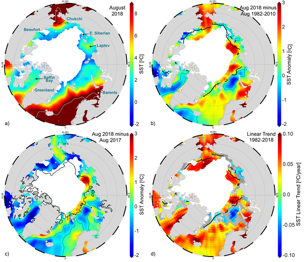 Graphs of mean SST, SST anomalies, and linear trend