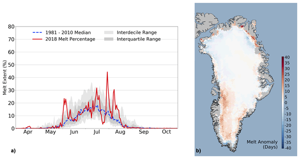 Graphs of SSMIS-derived surface melt area and melt anomaly