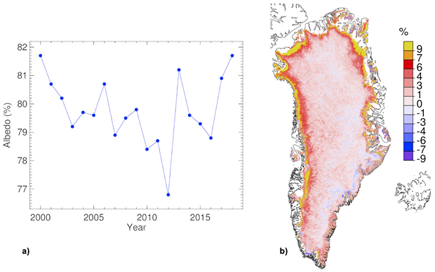 Graph of time series summer albedo and map of the summer 2018 albedo anomaly