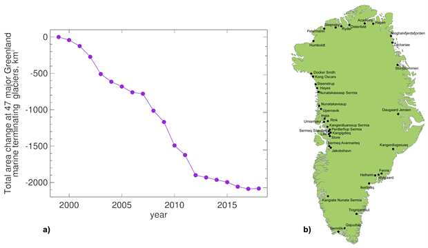 Graphs of cumulative net area change and location of the marine-terminating glaciers