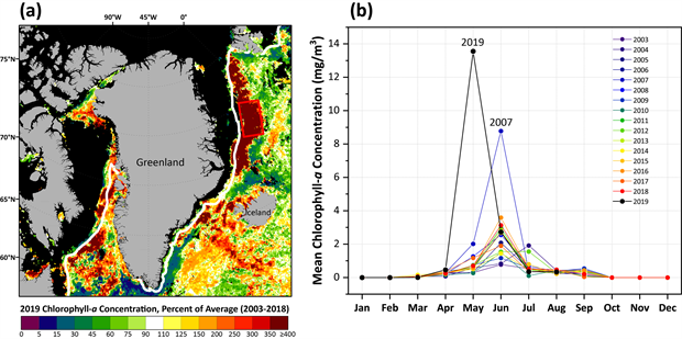 Map and graph of mean chlorophyll-a anomalies and concentrations