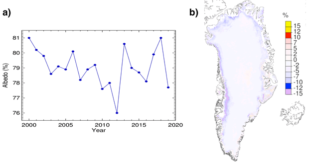 Time series and map of summer MODIS albedo