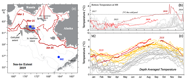 Map and graphs of Bering Sea sea-ice extent, near-bottom and depth-averaged temperatures